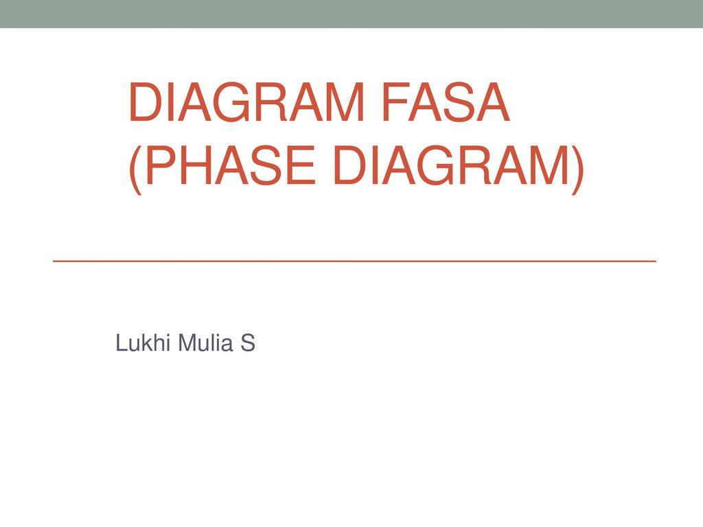 Diagram fasa phase diagram ppt download diagram fasa phase diagram ccuart Gallery