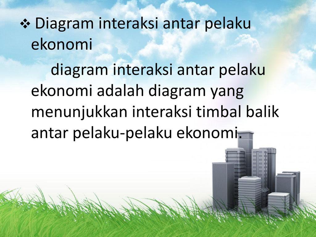 Materi ekonomi bab 4 tentang pelaku ekonomi dan interaksinya ppt diagram interaksi antar pelaku ekonomi ccuart Gallery