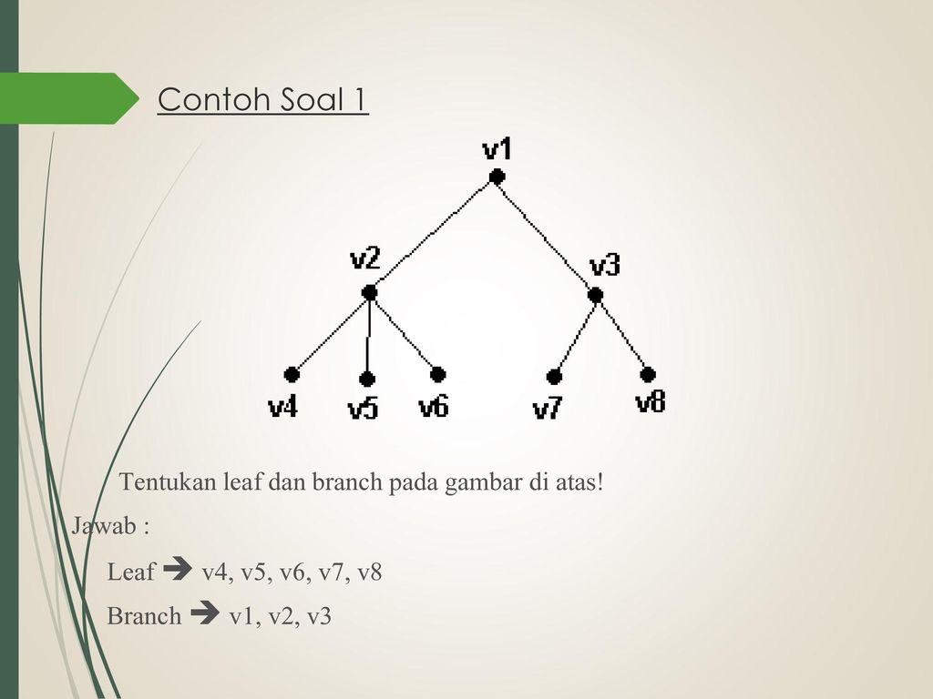 Diagram pohon tree diagram ppt download 4 contoh ccuart Gallery