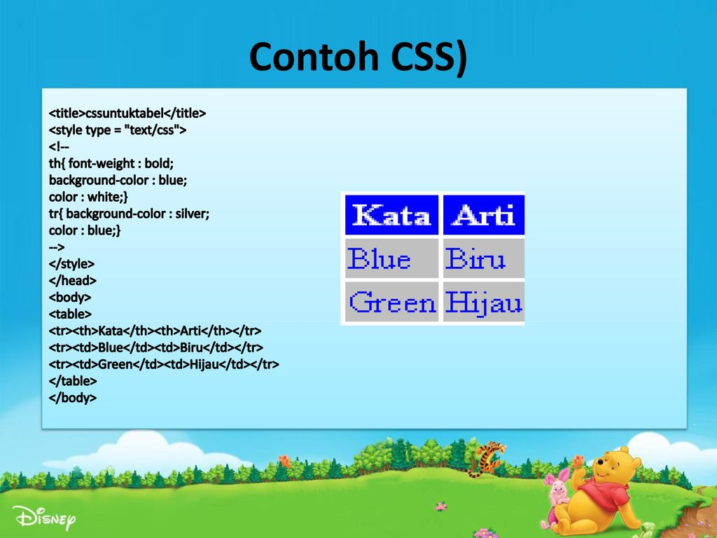 Cascading Style Sheet (CSS) - ppt download