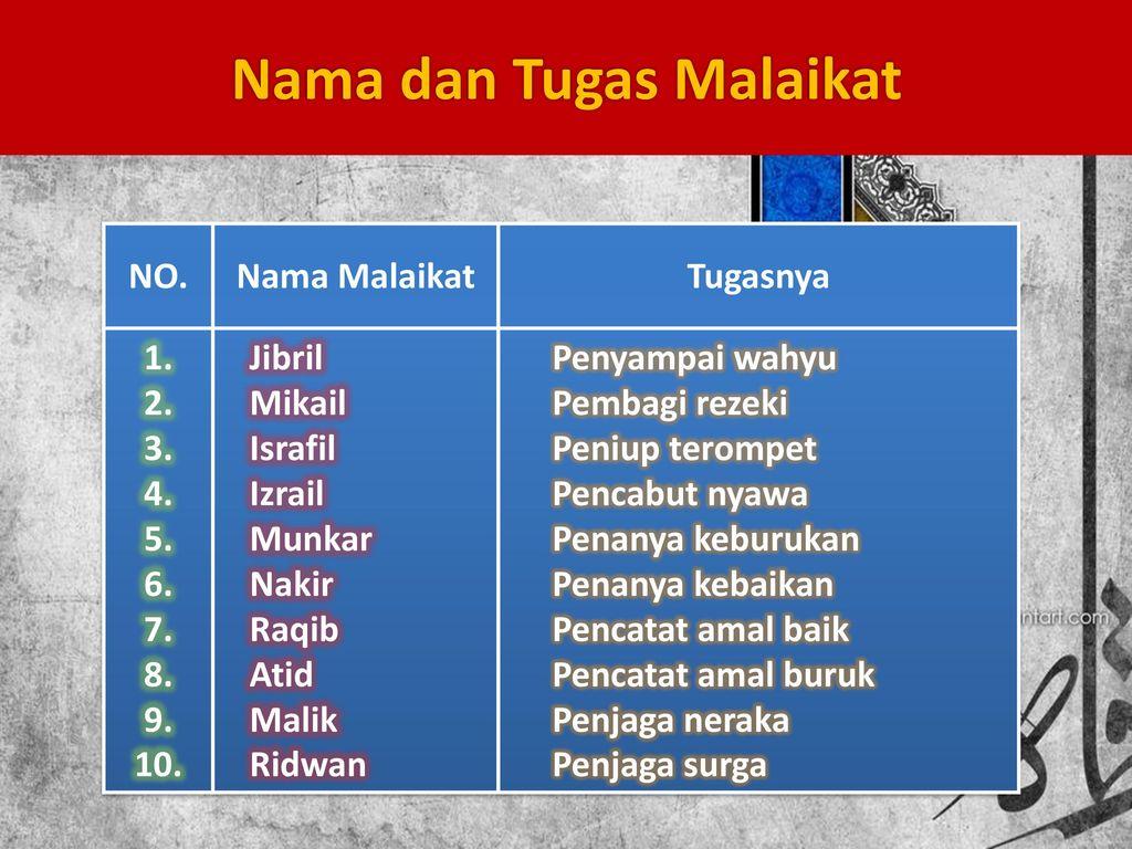 Bab Ii Bab Ii Iman Kepada Malaikat Ppt Download