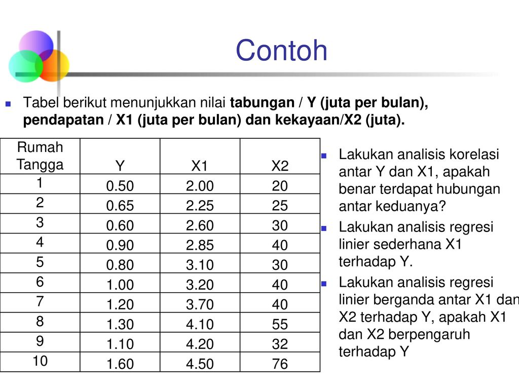 Contoh Skripsi Regresi Sederhana Contoh Soal Dan Materi Pelajaran 10
