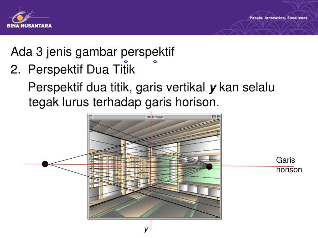 Desain Interior II PERSPEKTIF Dan MAKET Pertemuan 37 38