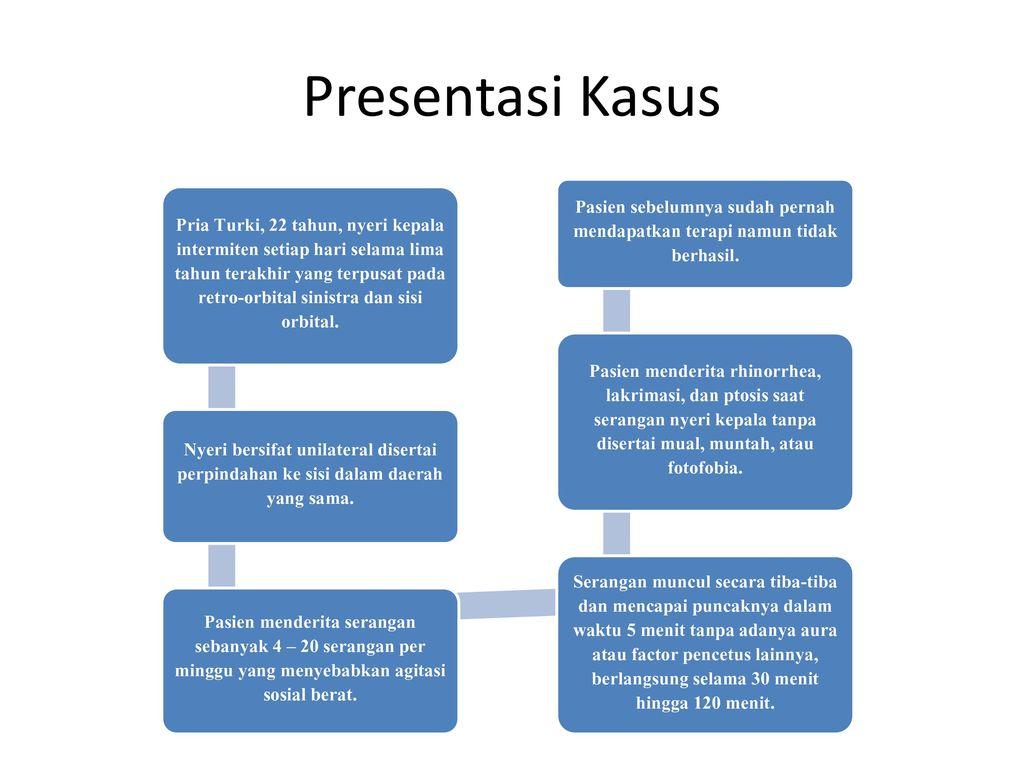 Népi jogorvoslatok a prosztatitis kezelésből