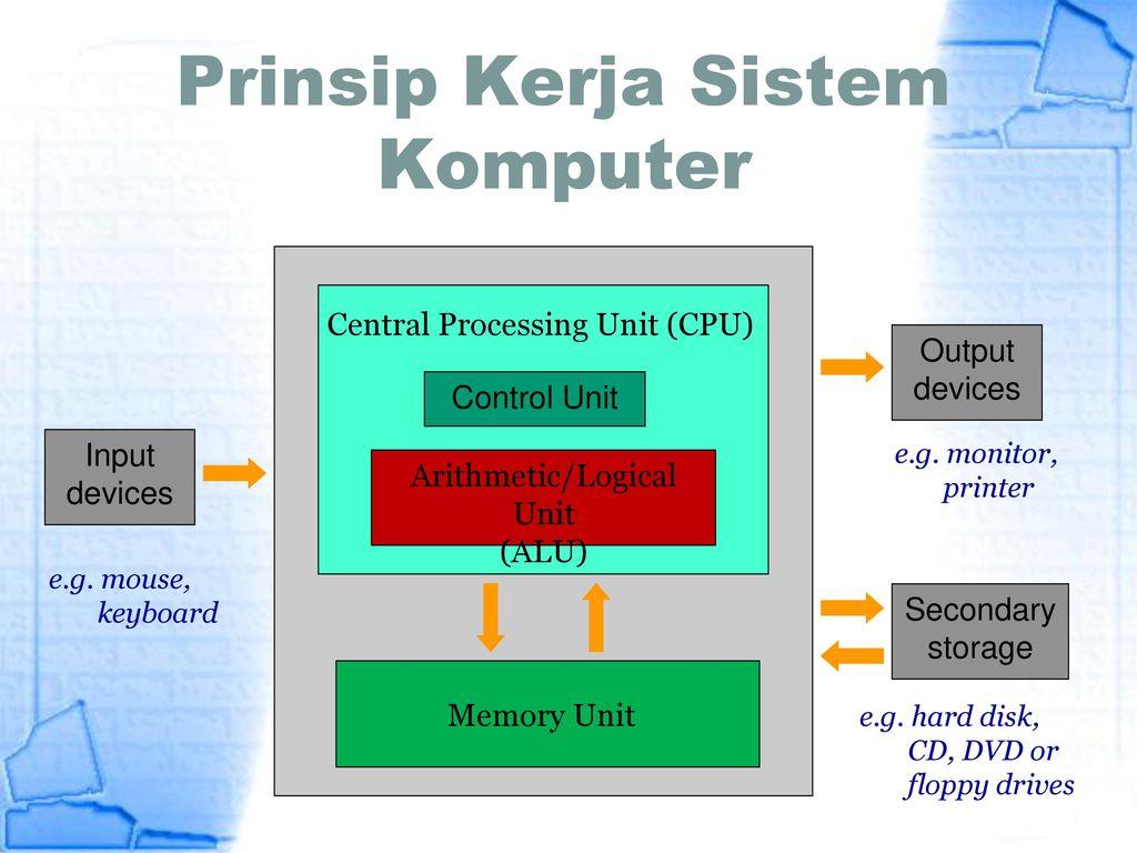 Interaksi manusia dan komputer ppt download prinsip kerja sistem komputer ccuart Image collections