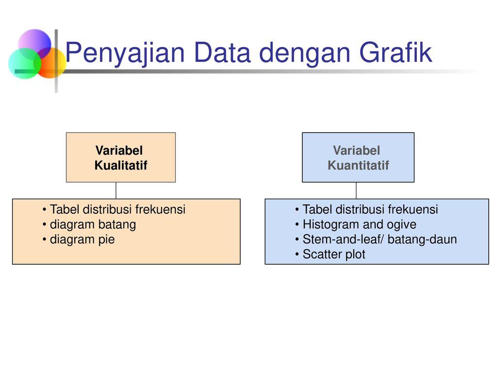 Statistik 1 pertemuan 3 4 penyajian data deskripsi grafis ppt penyajian data dengan grafik ccuart Image collections