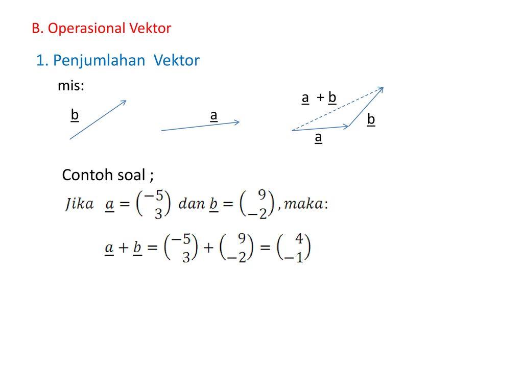 Contoh Soal Vektor Matematika