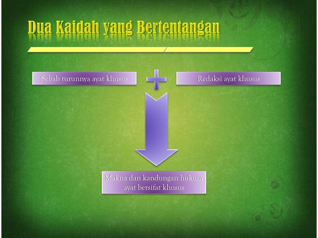Tatap Muka 3 Sejarah Turunnya Al Qur An Dan Asbabun Nuzul Ppt Download