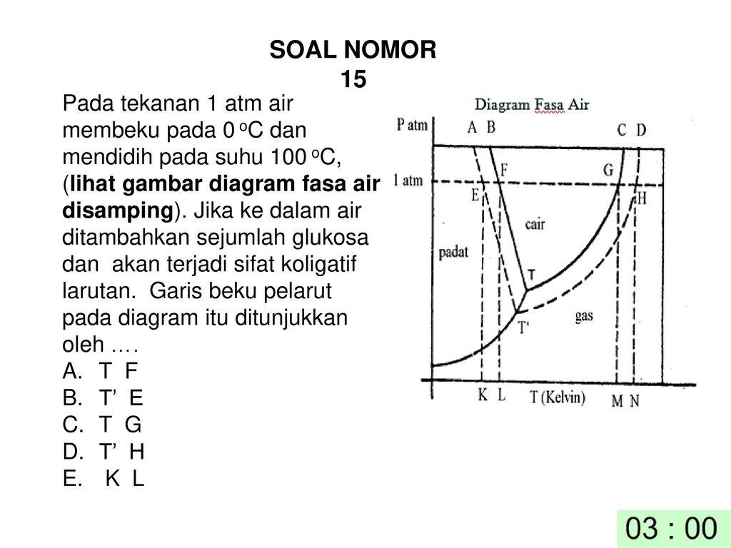 Soal nomor 1 notasi suatu isotop belerang adalah ppt download 16 soal ccuart Gallery