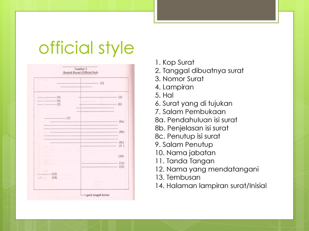 Surat Ppt Download