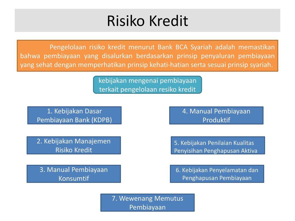 PERBANDINGAN RESIKO BANK BCA SYARIAH DAN BANK BRI - ppt download