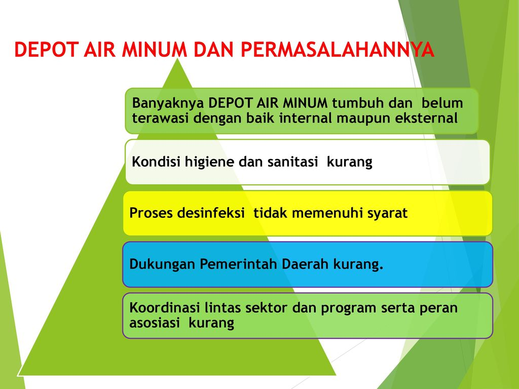 Higiene Sanitasi Depot Air Minum Dam Ppt Download