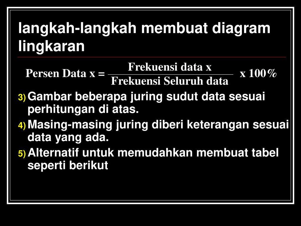 Statistika dra th widyantini m ppt download 27 frekuensi seluruh data langkah langkah membuat diagram lingkaran ccuart Image collections