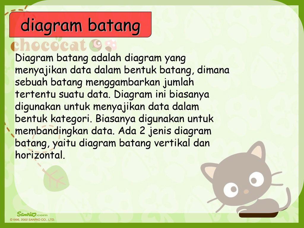 Dwi laila sulistiowati muhammad panji wibowo ppt download 47 diagram batang ccuart Images