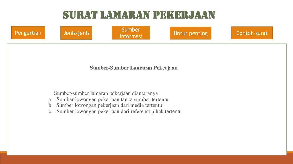 Welcome Surat Lamaran Pekerjaan Pengertian Jenis Jenis Ppt