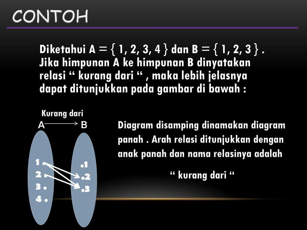 Bab 2 persamaan dan fungsi kuadrat ppt download 6 contoh diketahui ccuart Images