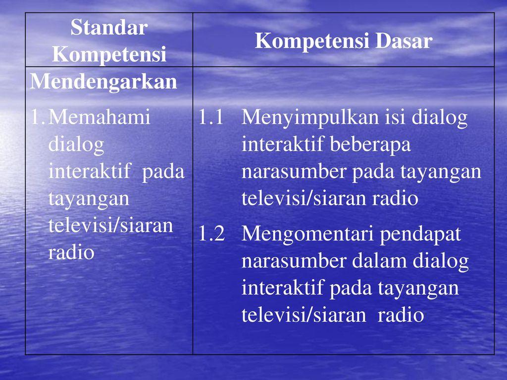 Materi Kelas Ix Semester 1 Smp Islam Al Azhar Ppt Download
