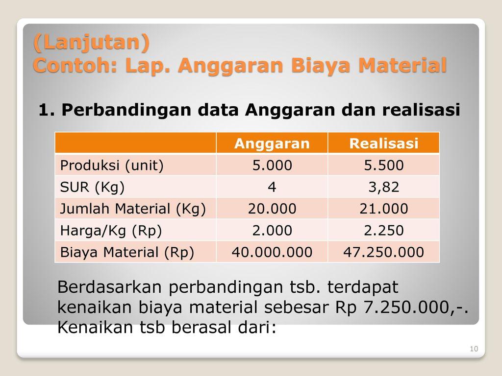 Budget Report Laporan Anggaran Ppt Download