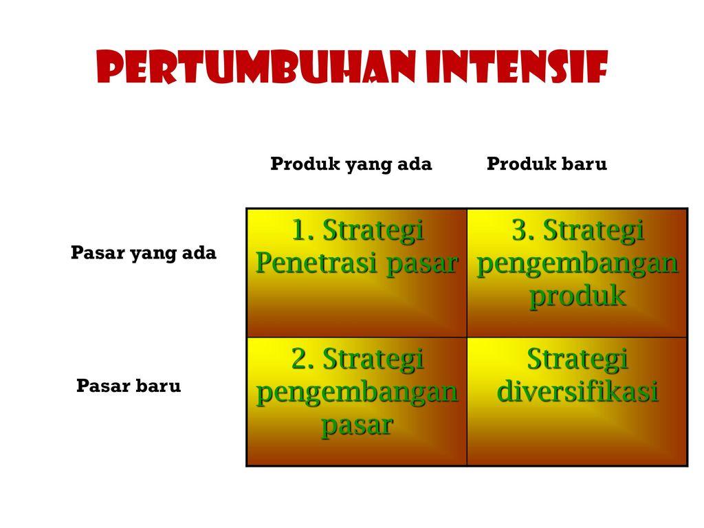 contoh strategi pemasaran diversifikasi