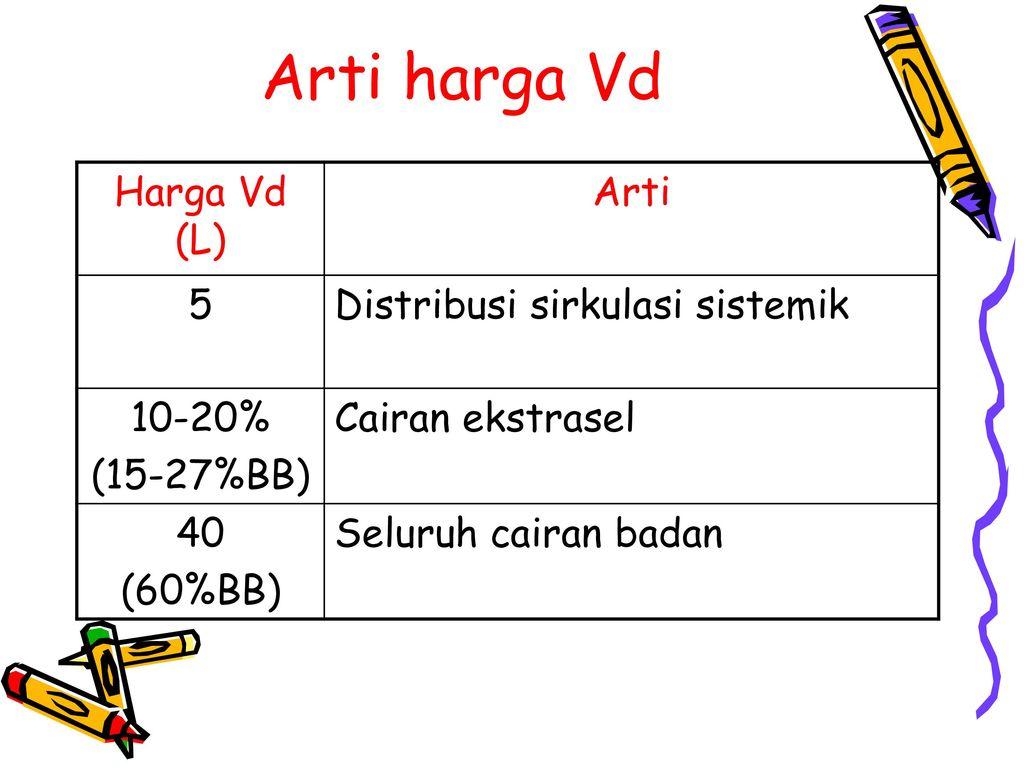 diagrama de tratament cu varicoză
