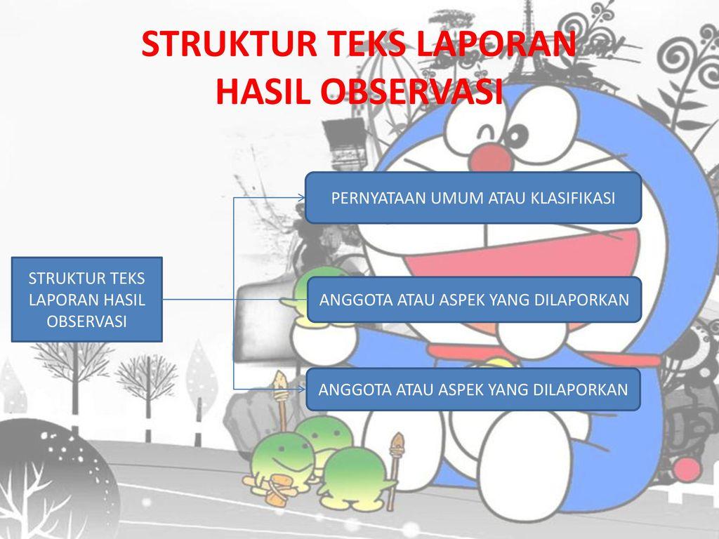 Bahasa Indonesia Anggi Fitriyani Xmia 3 Ppt Download