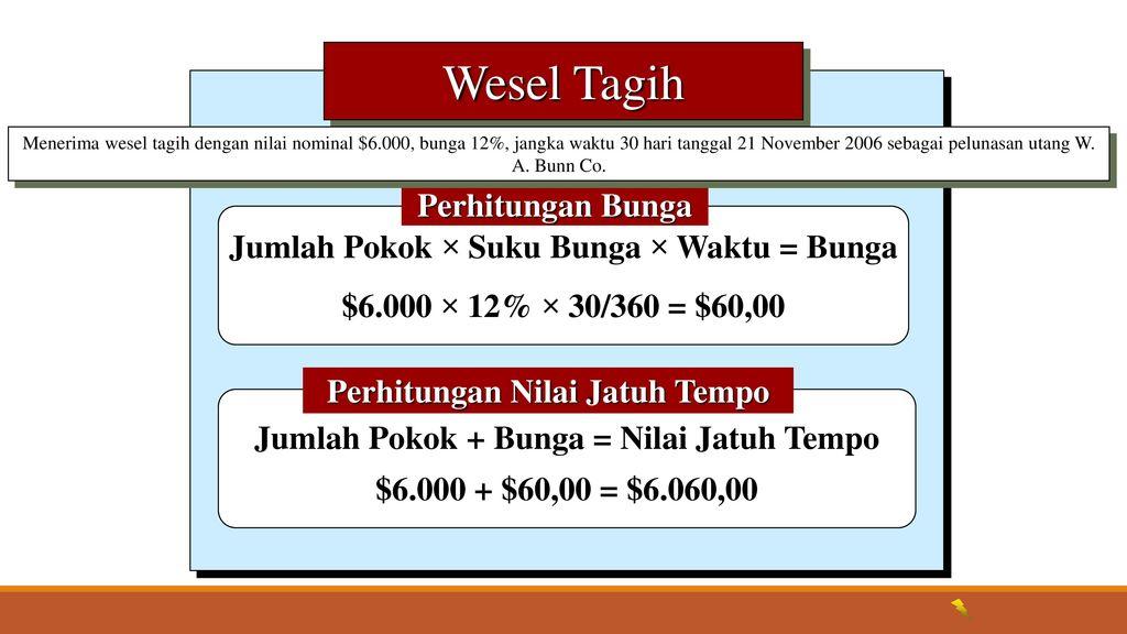 Chapter 9 Notes Receivable Wesel Tagih Ppt Download