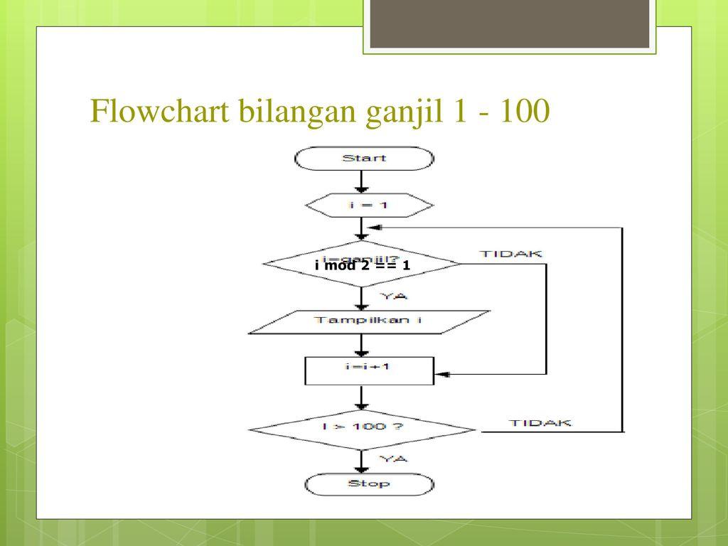 Unduh 5200 Koleksi Gambar Flowchart Bilangan Ganjil Dan Genap