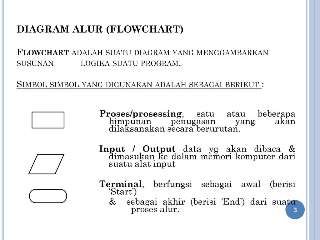 Diagram alur flowchart ppt download 3 diagram alur ccuart Images