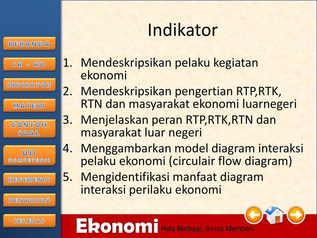 9 ppt download indikator mendeskripsikan pelaku kegiatan ekonomi ccuart Images