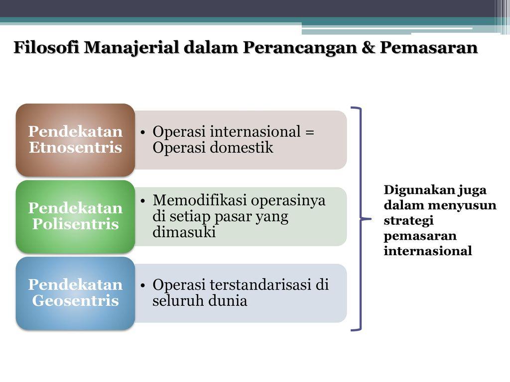 Perancangan Dan Pengendalian Organisasi Internasional Ppt Download