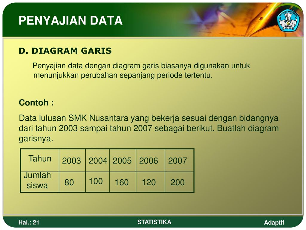 Statistika pengertian statistik ppt download penyajian data d diagram garis penyajian data dengan diagram garis biasanya digunakan untuk menunjukkan ccuart Images