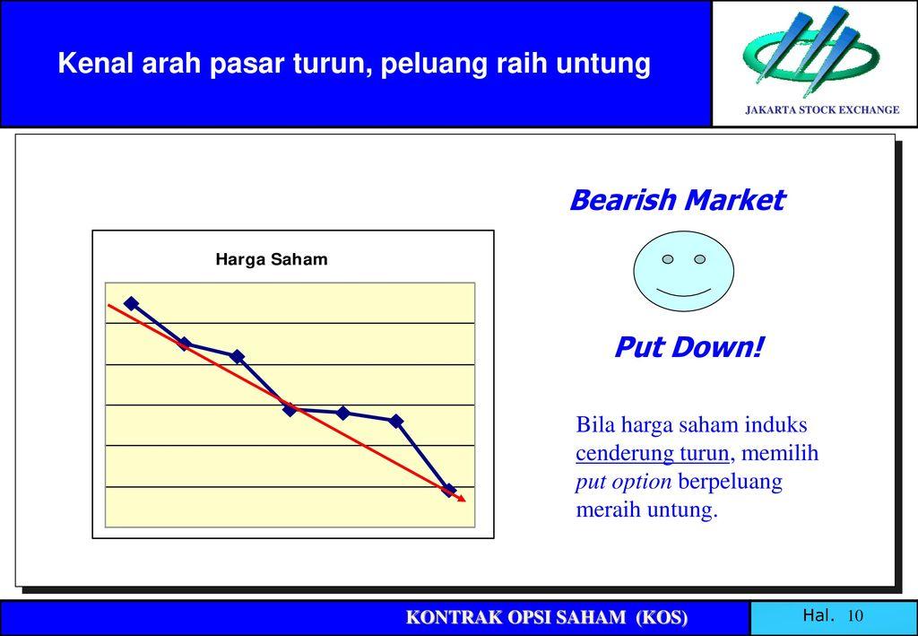 bagaimana perdagangan opsi bulanan memilih saham untuk perdagangan opsi