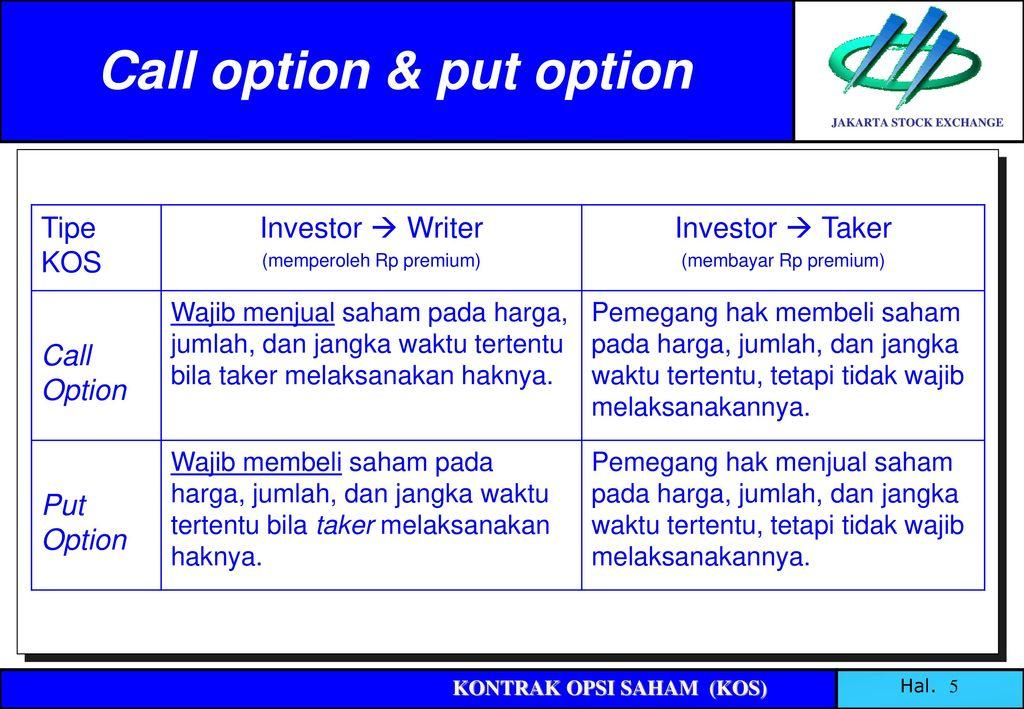 Cara mendapatkan uang melalui aplikasi whaff