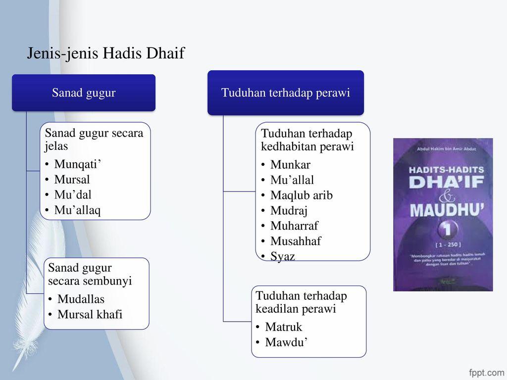Contoh Hadits Dhaif Mursal 67