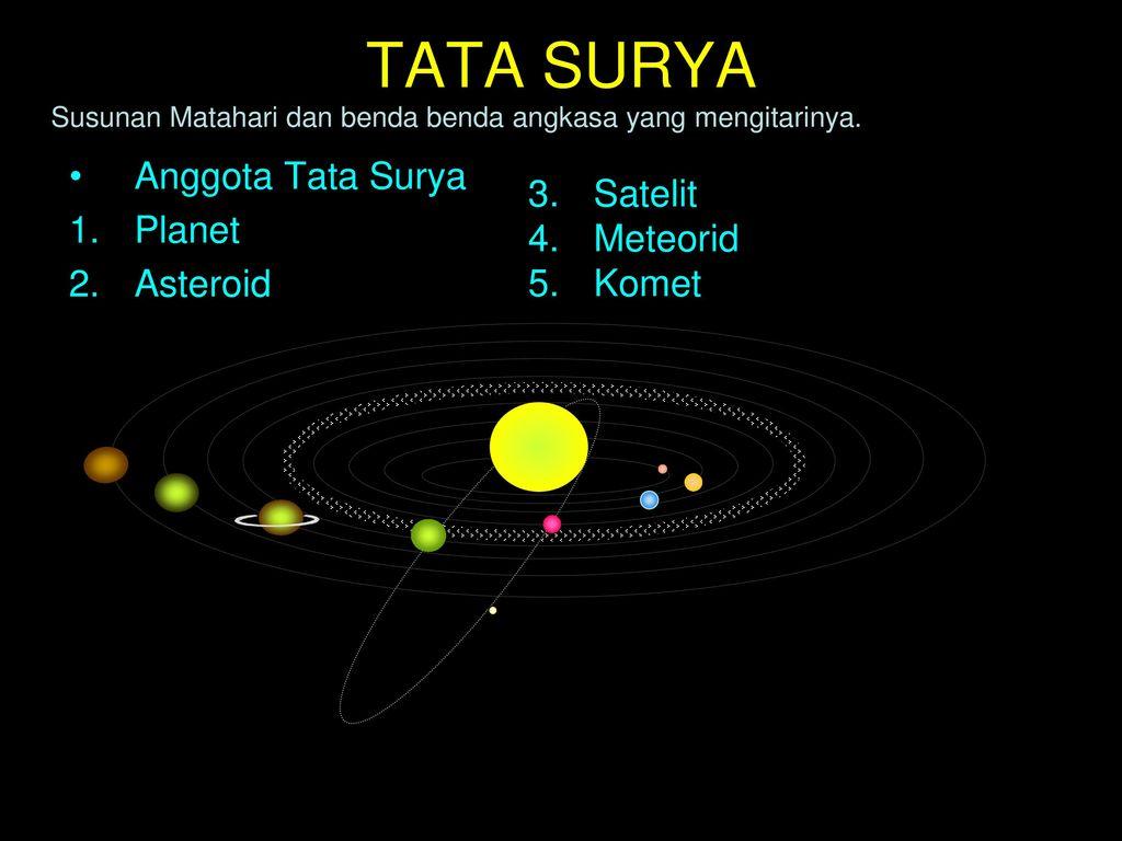 Tata Surya Anggota Tata Surya Planet 3 Satelit 4 Meteorid Asteroid