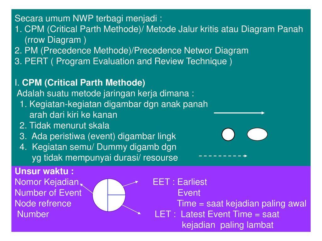 3 diagram jaringan kerja network planningnetwork diagram np 2 secara ccuart Images