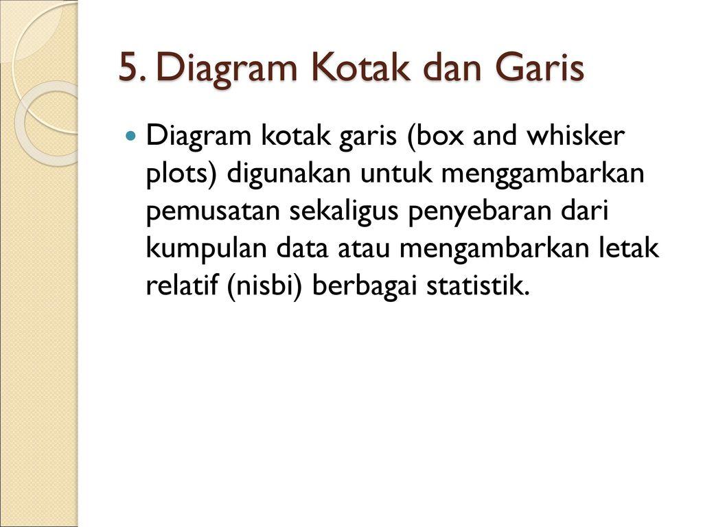Penyajian data ppt download diagram kotak dan garis ccuart Gallery