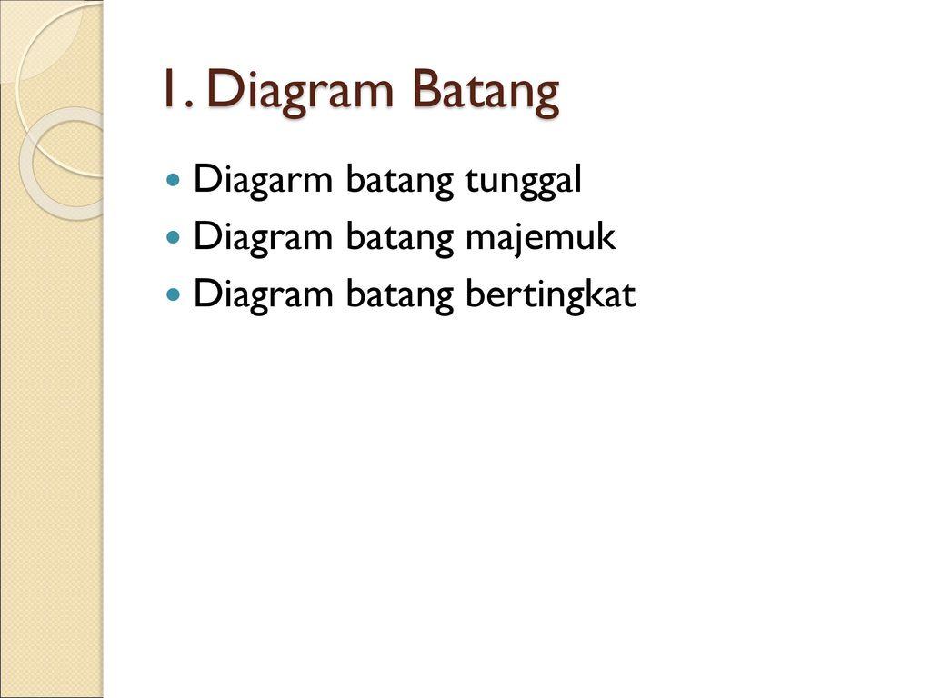 Penyajian data ppt download diagram batang diagarm batang tunggal diagram batang majemuk ccuart Gallery