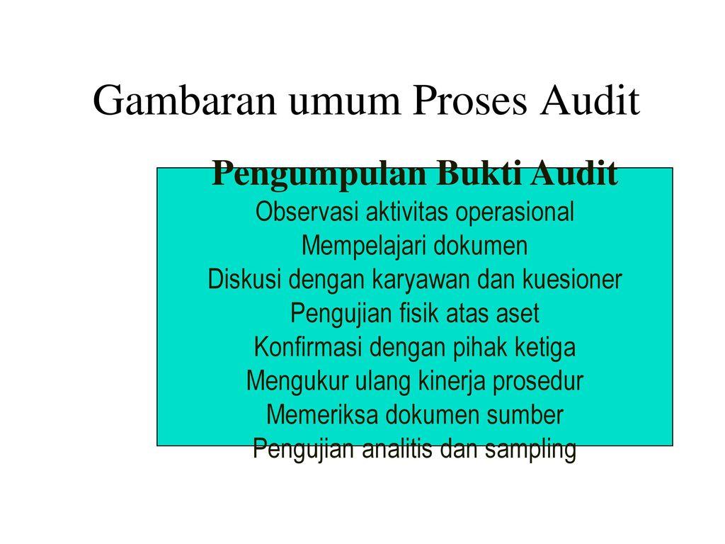 Audit Sistem Informasi Berbasis Komputer Ppt Download