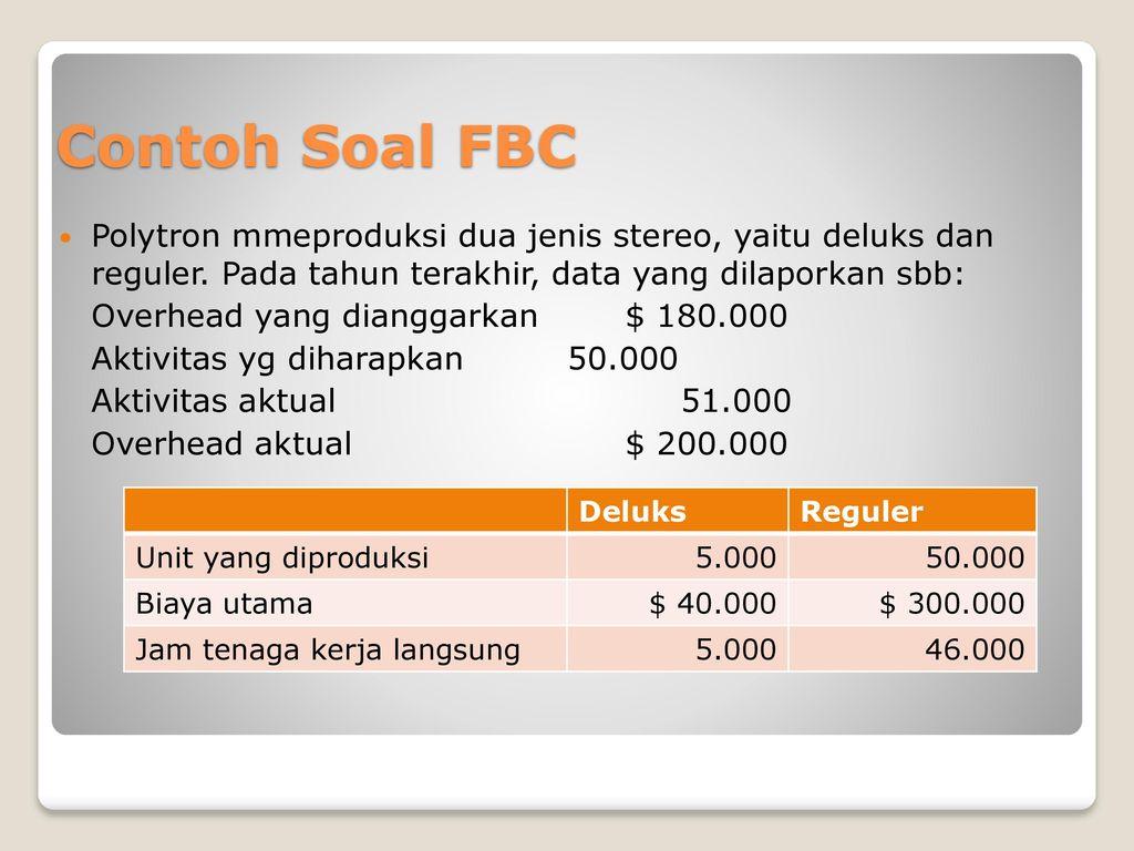 Perhitungan Biaya Berdasarkan Aktivitas Ppt Download