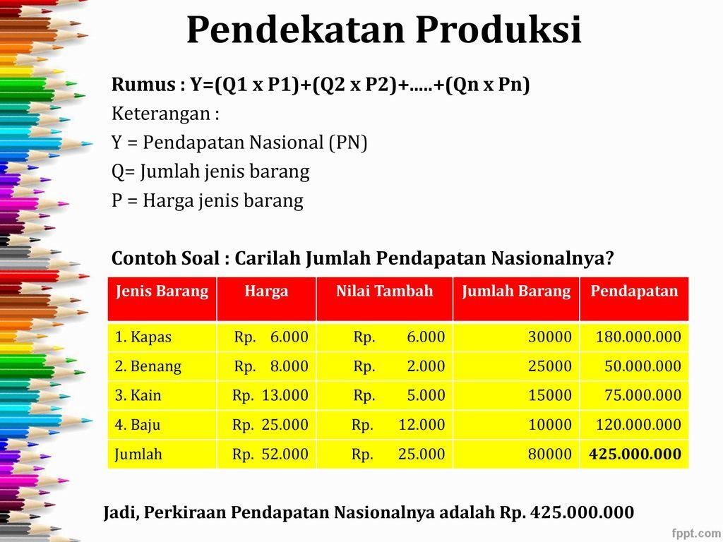 Materi Perhitungan Pendapatan Nasional Ppt Download
