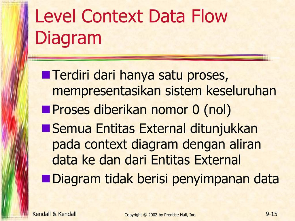 Bab 9 menggunakan data flow diagrams ppt download level context data flow diagram ccuart Gallery