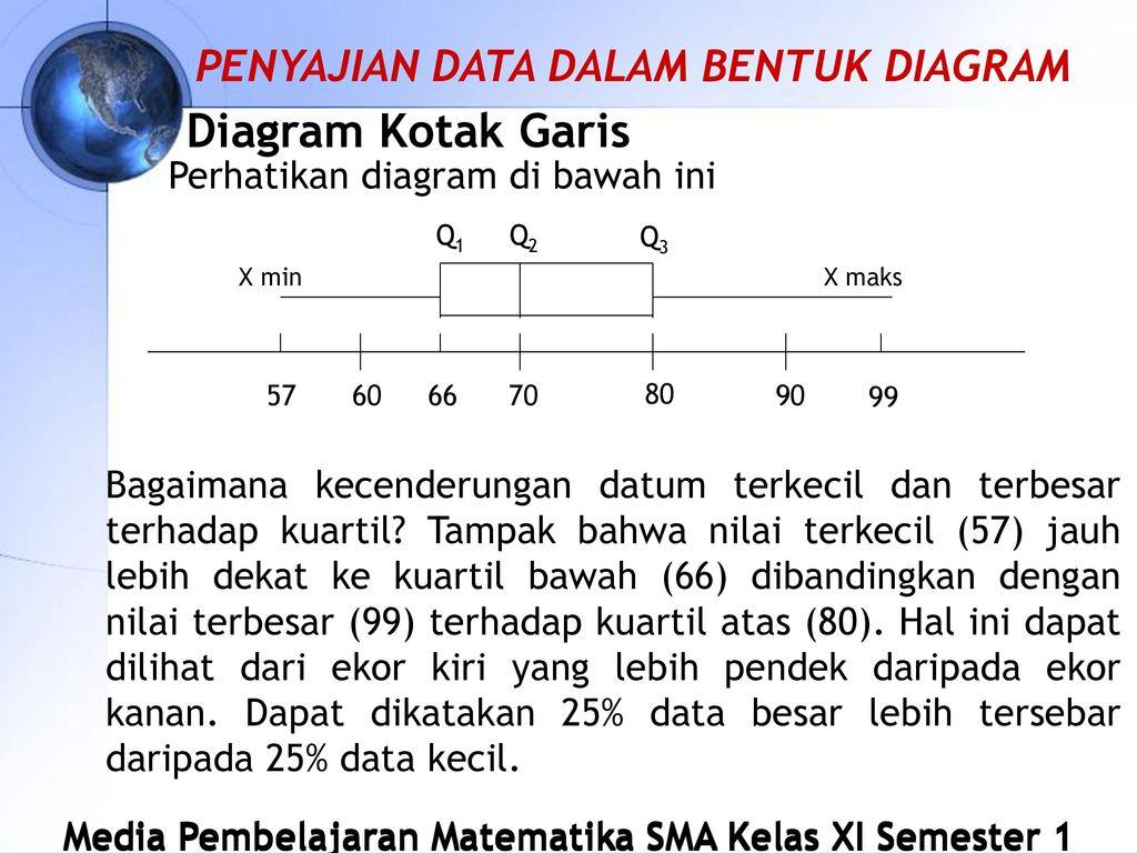 Statistika matematika sma kelas xi ipa semester 1 oleh ndaruworo 17 diagram kotak garis penyajian ccuart Gallery