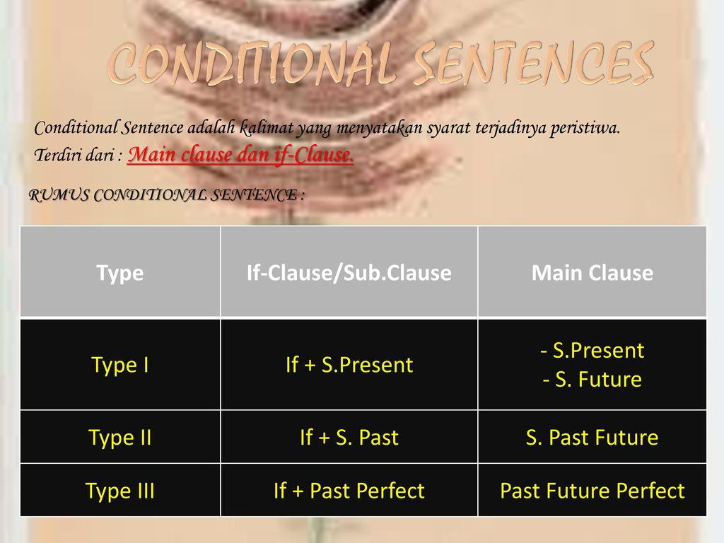 Conditional Sentence Anna Rosiana Ppt Download