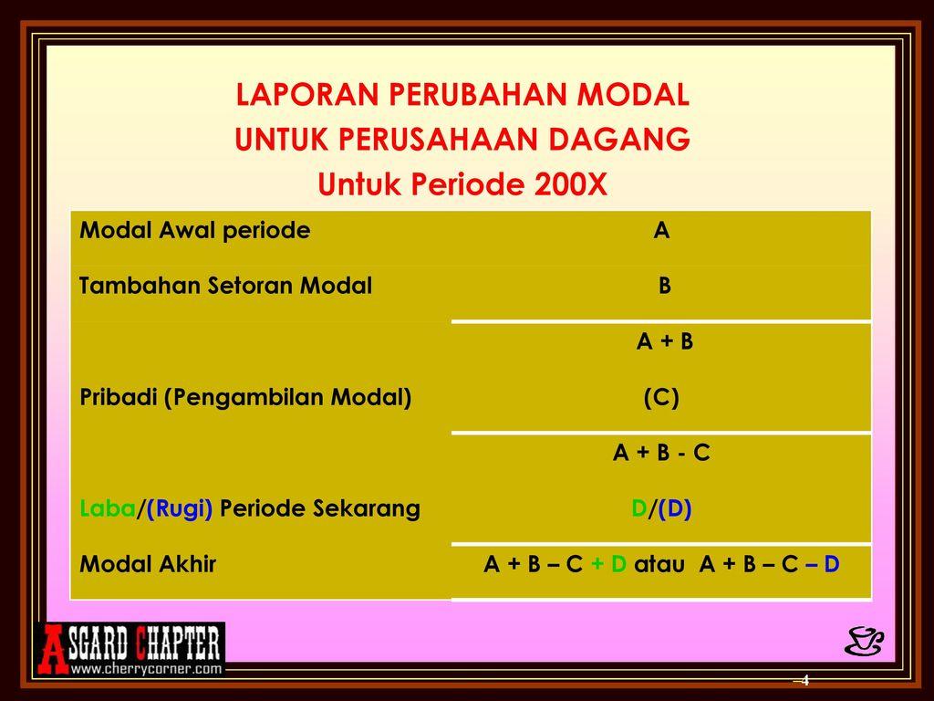 Bab 23 Akuntansi Di Perusahaan Dagang Pelaporan Perubahan Modal Neraca Dan Arus Kas Metode Periodik Ppt Download