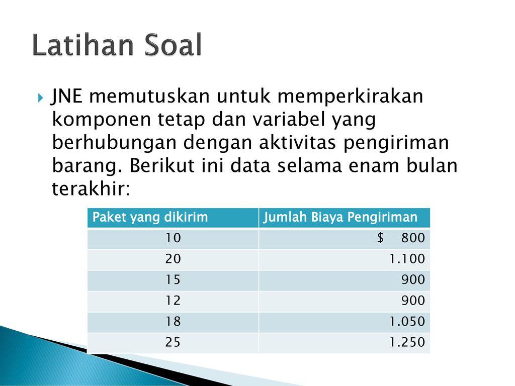 Perilaku Biaya Cost Behavior Ppt Download