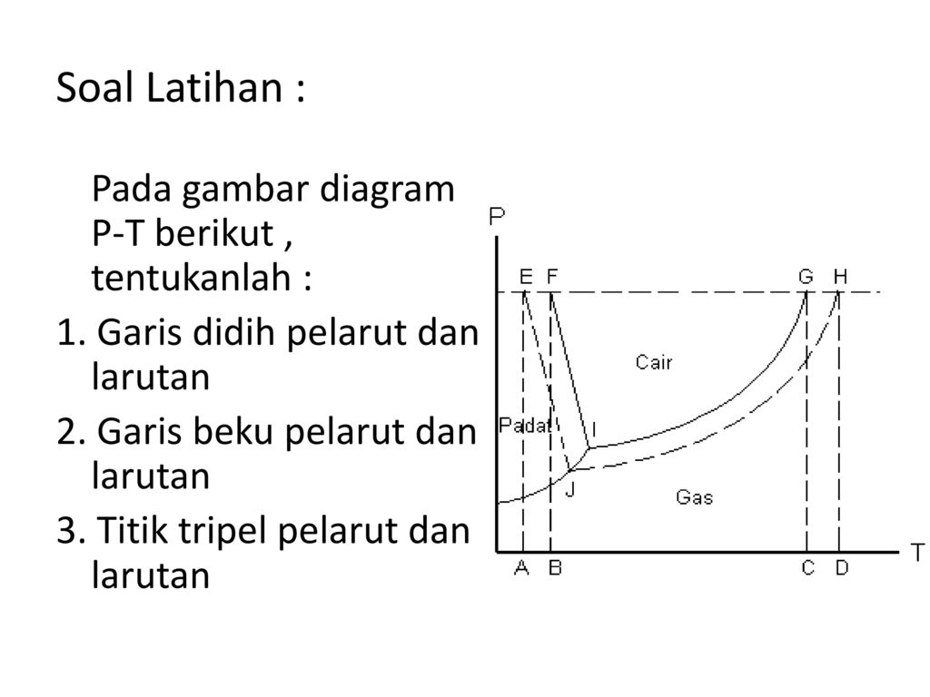 Diagram p t ppt download soal latihan ccuart Image collections