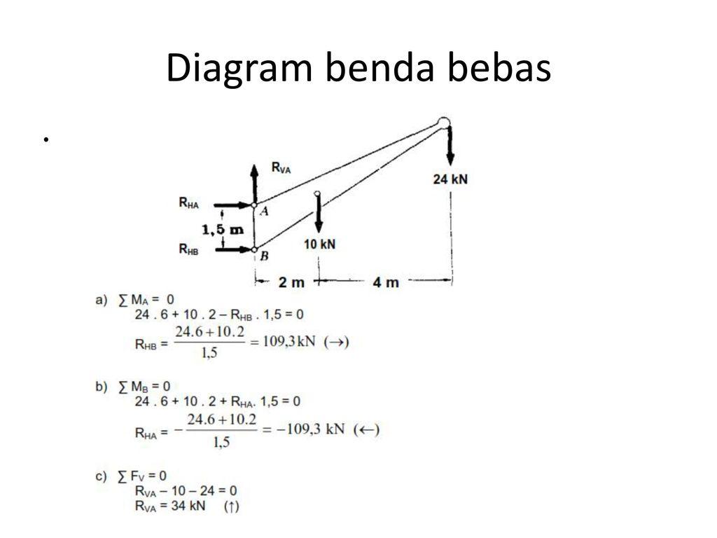 Contoh Soal Statistika Struktur Nada Blog