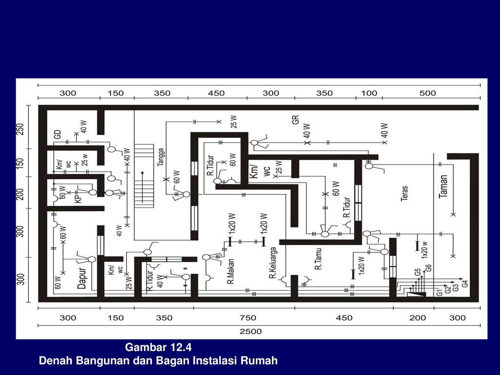 Kk 7 Pemasangan Instalasi Penerangan Listrik Bangunan Bertingkat Ppt Download