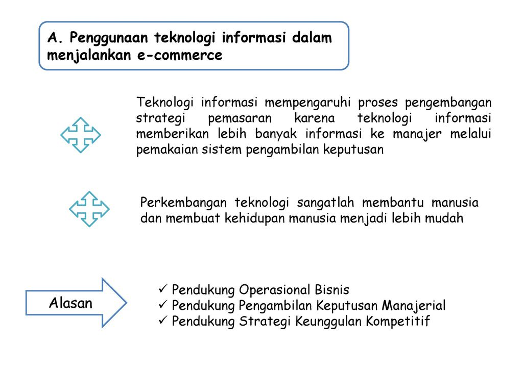 strategi perdagangan melalui e-commerce